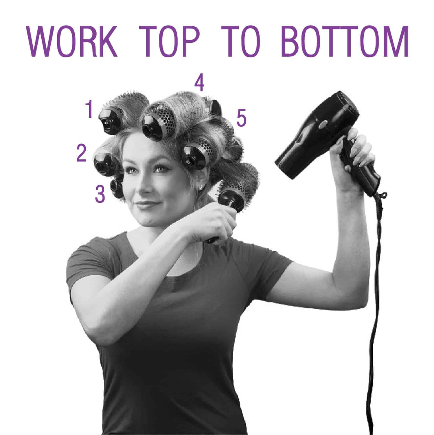 "Step by Step Image showing how to use Click n Curl. ""Work Top to Bottom with the Curlers"""